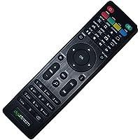 Digixstream OEM Remote Control