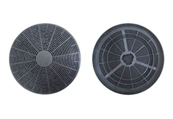 Kohlefilter umluft gurari passend für dunstabzugshauben gurari