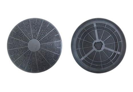 Kohlefilter umluft passend für diverse dunstabzugshauben cata
