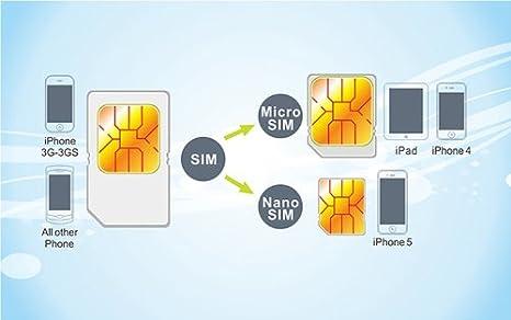 Amazon.com: Fosmon Technology – Nano SIM Cortador de ...