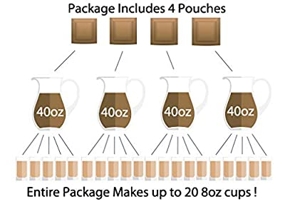 The Glover Grind Co. - 4 Cold Brew Coffee Packs, 100% Arabica Single Origin Colombian Coffee, Kosher, Makes up to 1.25 Gallons, Less Acidic, Smooth, Powerful and Fresh Roast.
