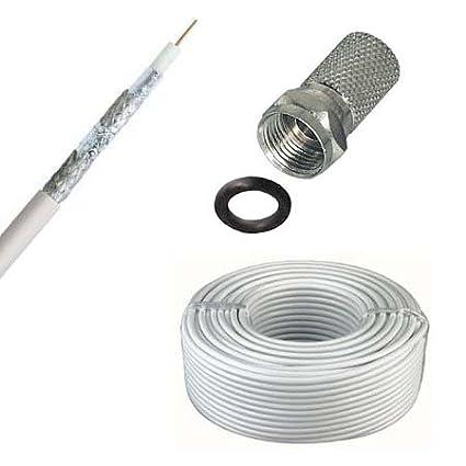Manax – Cable coaxial para antena tipo Staku de 120 dB apantallado con 4 + 4