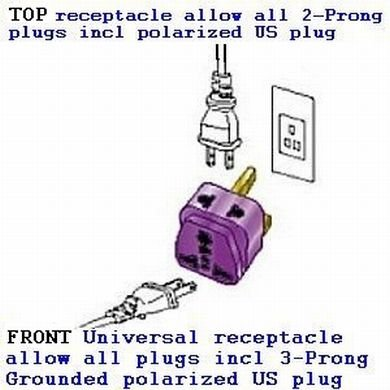 GROUNDED WITH DUAL PLUG-IN PORTS AND SURGE PROTECTION HIGH QUALITY AC POWER TRAVEL ADAPTER PLUG FOR ITALY