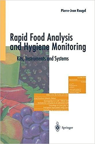 Rapid Food Analysis and Hygiene Monitoring: Kits,