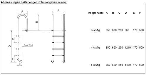 Acero inoxidable piscina escalera estrecha Holm 3-niveles de anclaje casquillo: Amazon.es: Hogar