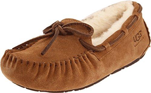 Price comparison product image UGG Australia Dakota Girls Slippers,Chestnut,6