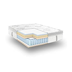 Classic Brands Gramercy Euro-Top Cool Gel Memory Foam and Innerspring Hybrid 14-Inch Mattress, Queen