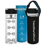 New 32 oz Double Wall Large Glass Water Bottle, Time Tracker Marks, Best Borosilicate Sport Bottles, Includes Neoprene Sleeve, Stainless Steel Lid and Strainer - No Sweat Hydration for Home, Office