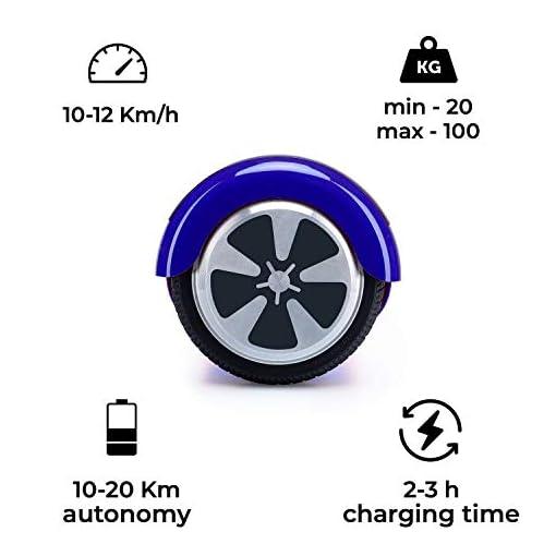 ACBK – Hover Auto-équilibré avec Roues de 6.5″ (Bluetooth + Lumières LED) Vitesse Maximum: 10-12 km/h – Autonomie: 10-20 km (Bleu)