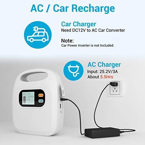 MAXOAK CPAP Battery Backup CPAP Power Bank Compatible with Airsense 10/Aircurve 10 / S9 /Dreamstation/System one Z1 Mini Travel Camping Emergency Power DC12/15/24V&USB5V