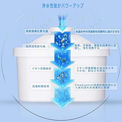 ポット型浄水器用 ブリタカートリッジ【ブリタ マクストラ BRITA MAXTRA 】互換用フィルターカートリッジ 日本仕様 6個セット