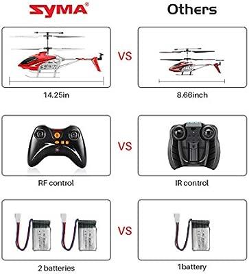 Syma S39 Helicópteros de Radiocontrol 3 canales Helicópteros Aviones Control giroscopio Estabilidad