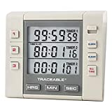 Control Company 5000 Traceable Three-Channel Alarm