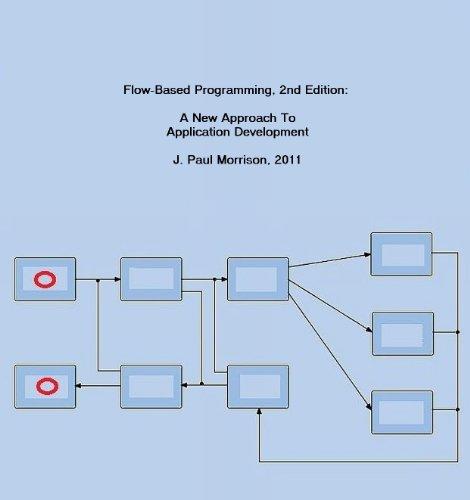 Download Flow-Based Programming – 2nd Edition Pdf