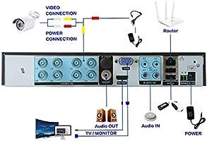 8CH AHD DVR 1080N H 264 XMEYE Clould CCTV 8 Channel 5 in 1