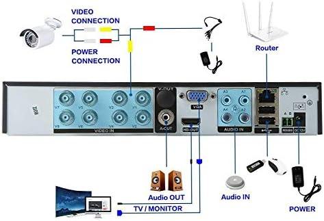 8CH AHD DVR 1080N H 264 XMEYE Clould CCTV 8 Channel 5 in 1 DVR with
