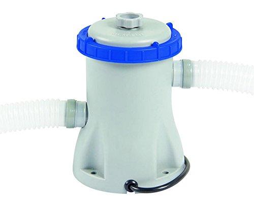 Bomba de filtro limpiador filtro de piscina pool Bomba Bomba Bomba ...
