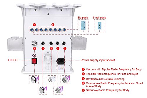 Gizmo Supply 6 in 1 Radio Frequency 2.0 Machine by Gizmo Supply Co (Image #7)