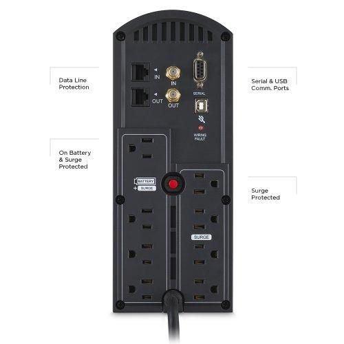 CyberPower CP1350AVRLCD UPS