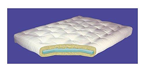 Foam Core Futon Mattress (8 in. Cotton w Foam Core Twin Mattress)