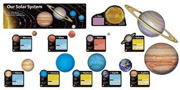 Solar System Bulletin Board -