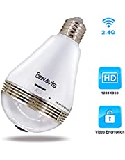 1.3MP and 3MP Light Bulb Camera