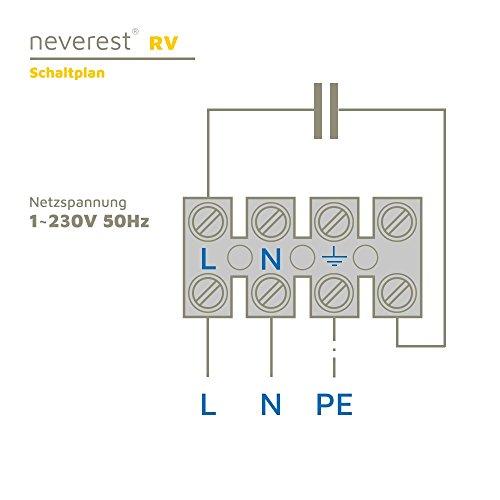 neverest RV-150 Profi Rohrventilator 150mm - Rohrlüfter ...