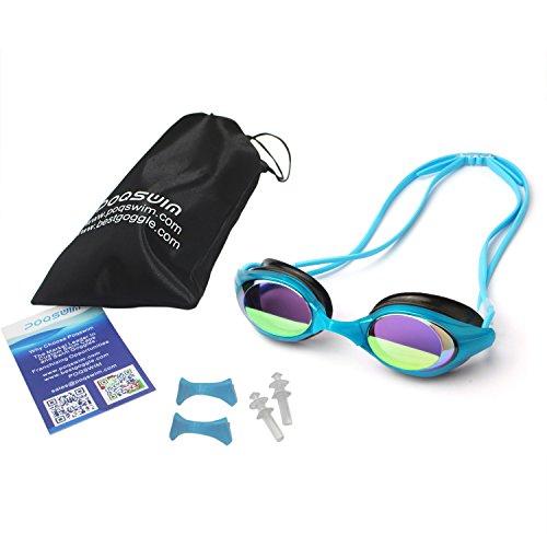 New Concept Poqswim Aqua Sphere Swim Goggle - Blue