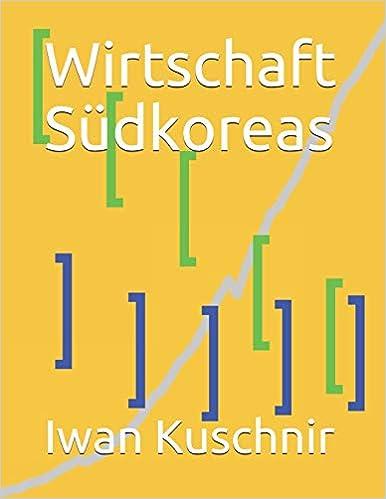 Wirtschaft Südkoreas