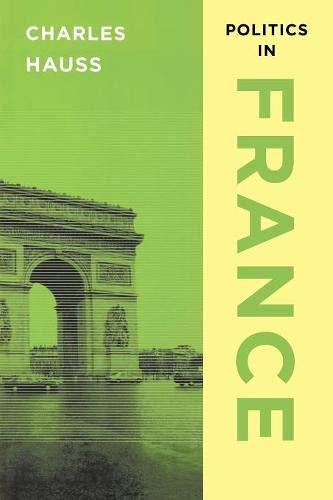 Politics in France