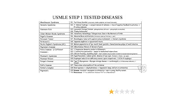 Amazon com: USMLE Step 1 1400+ Testing Diseases and Remembered