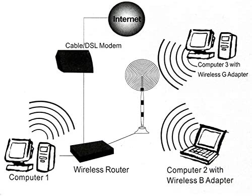 Black JINYANG Antenna 6dBi SMA Male 435MHz Antenna