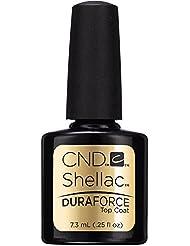 CND Duraforce Top Coat