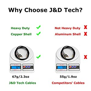 J&D 3.5 mm to 3RCA Cable, Gold-Plated [Copper Shell] [Heavy Duty] 3.5mm 1/8″ Male TRRS to 3 RCA Male Plug Stereo Audio Video AUX Cable – 6 Feet / 1.8 Meter