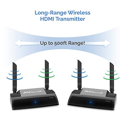 Wireless HDMI Transmitter and Receiver -TRM245 HD Extender Kit -2.4/5GHz Sender Isolated WiFi -1080P Video/Audio/IR Remote Signal Range Extension for Cable Box/Computer/PC-Projector/Monitor/TV Display by Tupavco (Image #1)