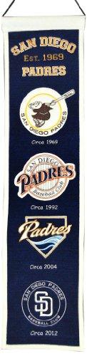 (Winning Streak MLB San Diego Padres Heritage Banner)
