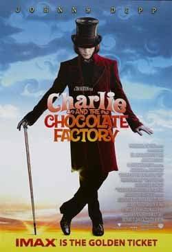 チョコレート 考察 と チャーリー 工場