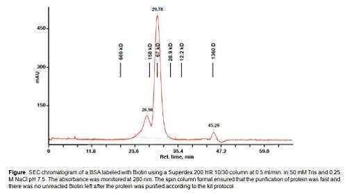 BioVision EZLabel Protein Biotin Labeling Kit, K835-5