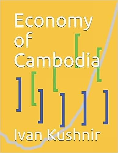 Economy of Cambodia