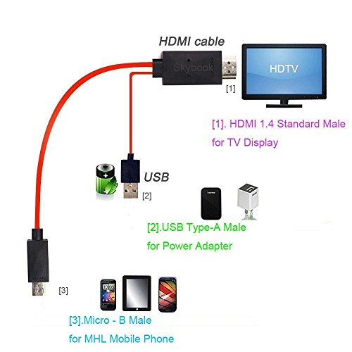 MHL Micro USB to HDMI 1080P HDTV Adapter Cable for Samsung Galaxy Note 2 S 3 4 5 (Samsung Tab S Micro Usb To Hdmi)