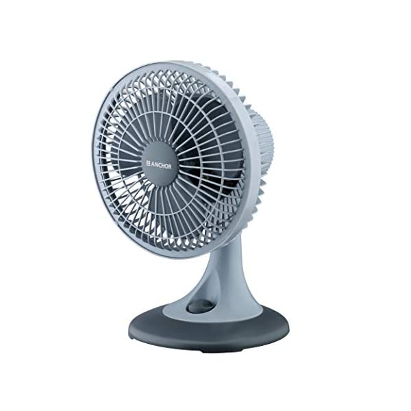 15 Best Table Fan Under Rs. 2000 in India 2021