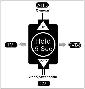 Amview HD 4-in-1 TVI AHD CVI 960H Full HD1080P 2.6MP 72IR Outdoor CCTV Security Surveillance Camera