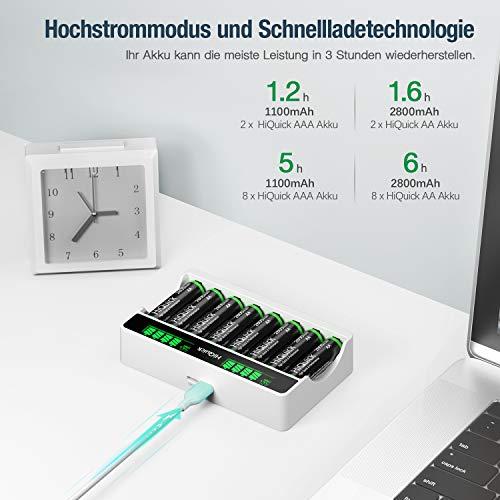 HiQuick Akku Ladegerät LCD Universal Ladegerat Schnell Akkuladegerät für AA/AAA NI-Mh/NI-CD Akkus mit LCD Anzeige Batterien Ladegerat.