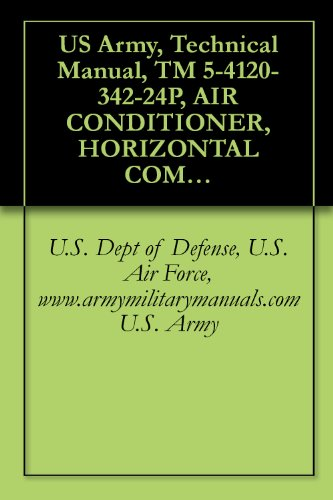 US Army, Technical Manual, TM 5-4120-342-24P, AIR CONDITIONER, HORIZONTAL COMPACT; 9,0 BTU/HR, 230 V, 1 PHASE, 50/60 HZ, (KECO MODEL F9000H-2A), (NSN 4120-01-092-7503), military manuals ()