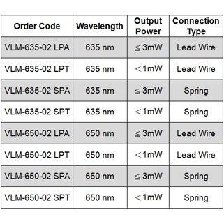 Quarton Laser Module VLM-635-02 LPT (ADJUSTABLE DOT LASER) by Infiniter (Image #4)