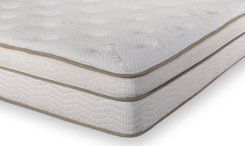 Ultimate Dreams Full Size Total Latex Mattress