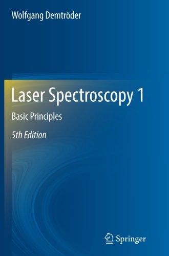 Laser Spectroscopy 1: Basic Principles