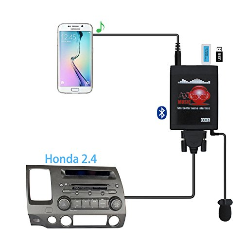 Bluetooth Car Adapter,Yomikoo Car MP3 USB/AUX 3.5mm Stereo Wireless Music Receiver Wireless Hands Free Auto Bluetooth Adapter For Radio fit For Honda 2.4 Accord Civic Odyssey Fit Element Acura MDX RDX -