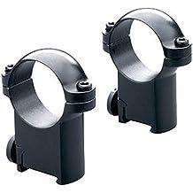 Leupold RM CZ 550 30mm High