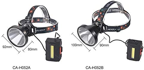 Head Torch New led rechargable headlamps XHP50 headlight cob back light aluminum alloy case waterproof use 3 * 18650 battery Camping (Emitting Color : Package C)